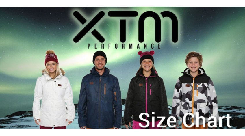 XTM Performance Sizing Chart